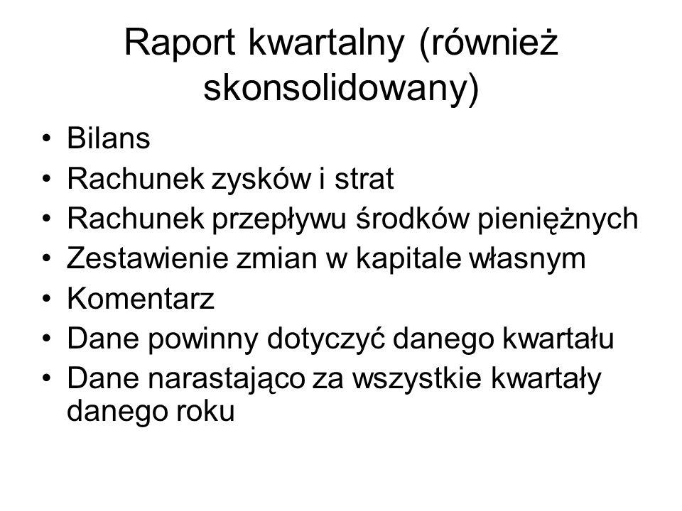 Raport kwartalny (również skonsolidowany)