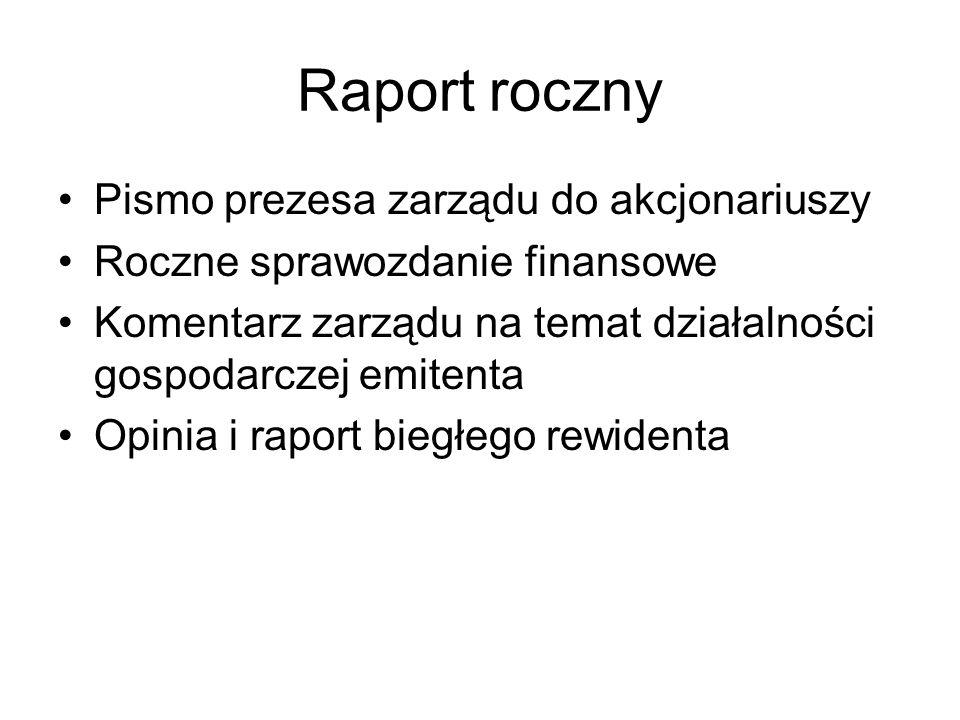 Raport roczny Pismo prezesa zarządu do akcjonariuszy