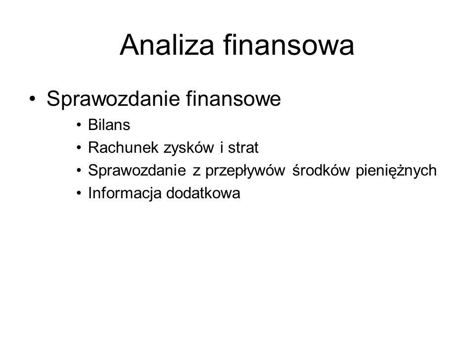 Analiza finansowa Sprawozdanie finansowe Bilans