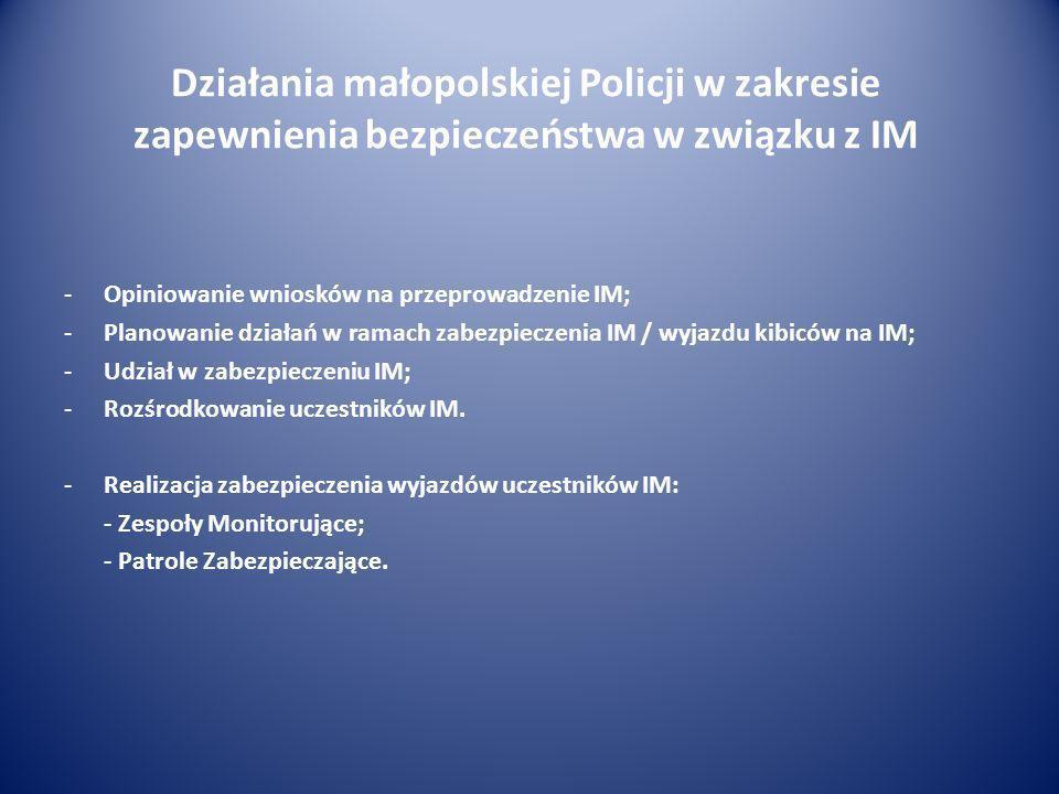 Działania małopolskiej Policji w zakresie zapewnienia bezpieczeństwa w związku z IM