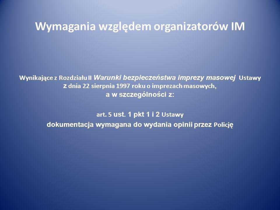 Wymagania względem organizatorów IM