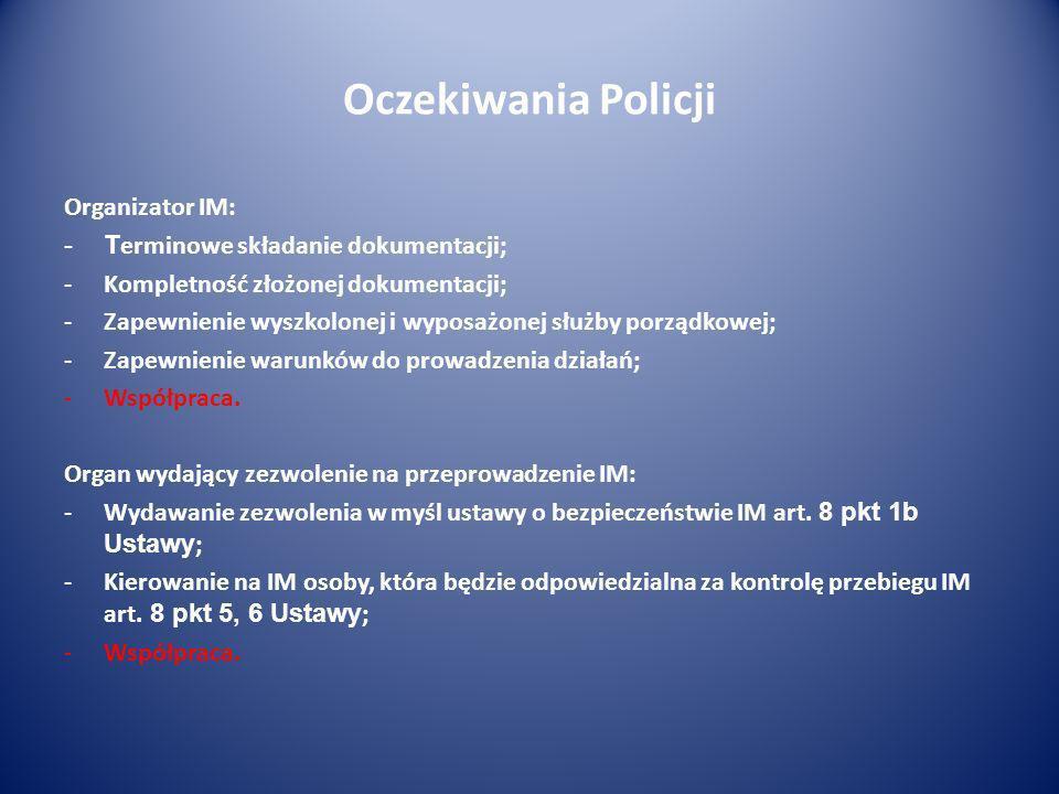 Oczekiwania Policji Organizator IM: Terminowe składanie dokumentacji;