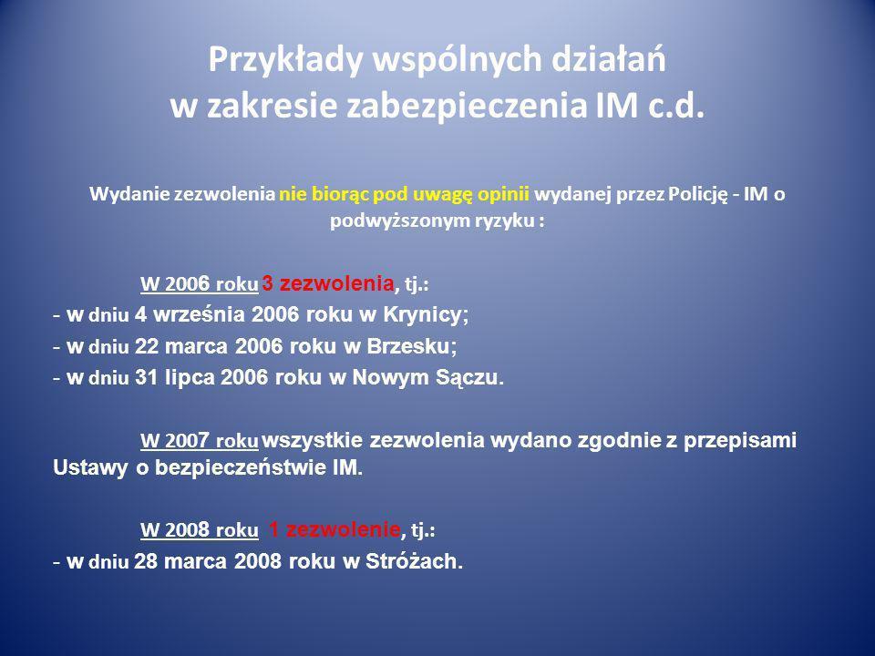Przykłady wspólnych działań w zakresie zabezpieczenia IM c.d.