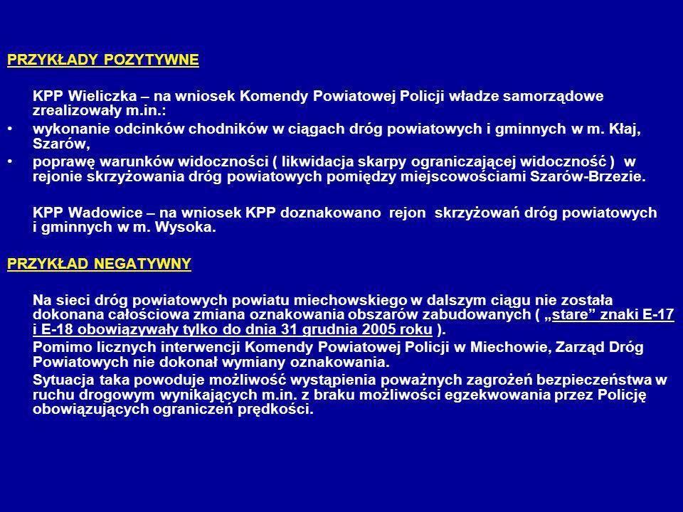 PRZYKŁADY POZYTYWNEKPP Wieliczka – na wniosek Komendy Powiatowej Policji władze samorządowe zrealizowały m.in.: