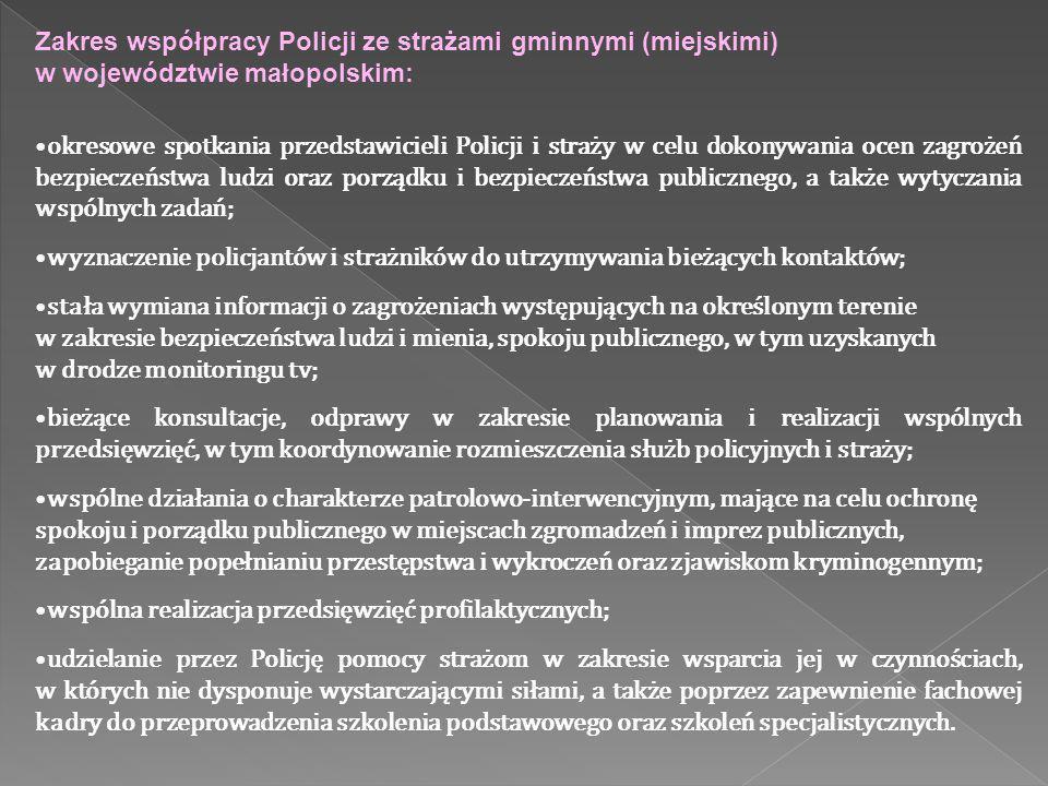 Zakres współpracy Policji ze strażami gminnymi (miejskimi) w województwie małopolskim: