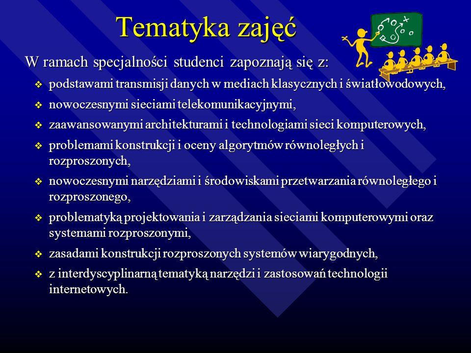 Tematyka zajęć W ramach specjalności studenci zapoznają się z: