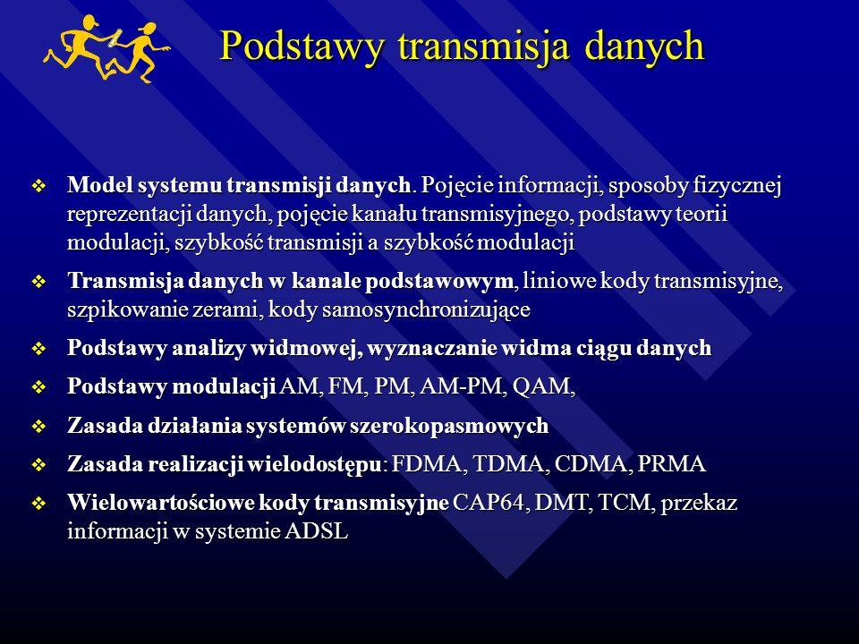 Podstawy transmisja danych