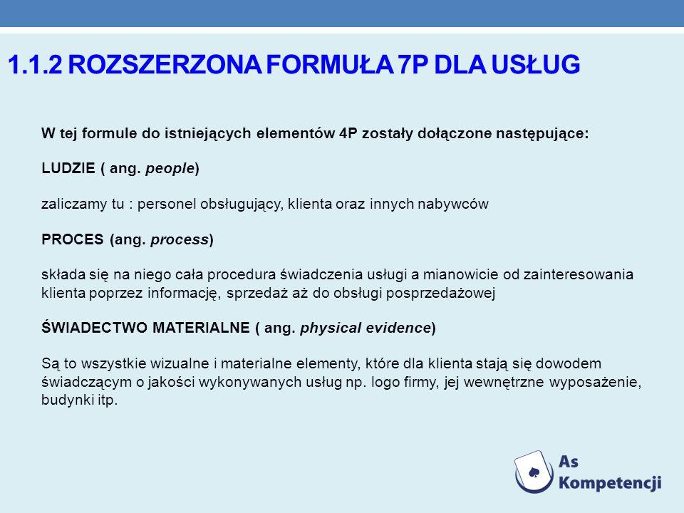 1.1.2 Rozszerzona formuła 7P dla usług