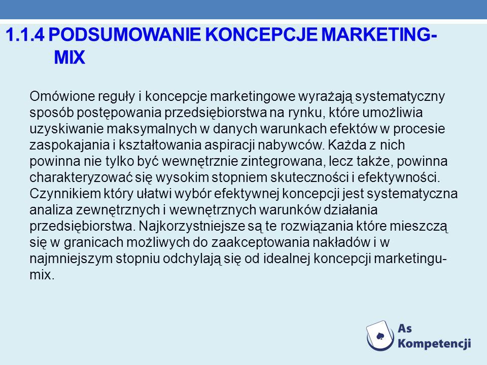 1.1.4 podsumowanie koncepcje marketing- mix