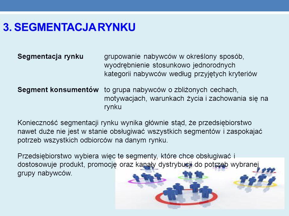 3. Segmentacja rynku