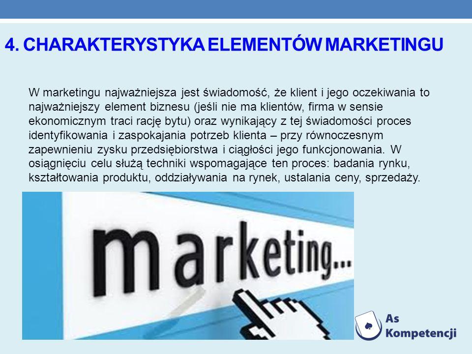 4. Charakterystyka elementów marketingu