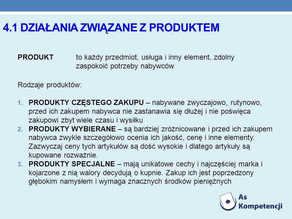 4.1 działania związane z produktem