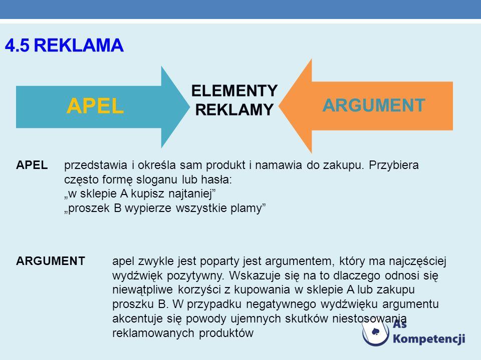 APEL 4.5 reklama ELEMENTY REKLAMY