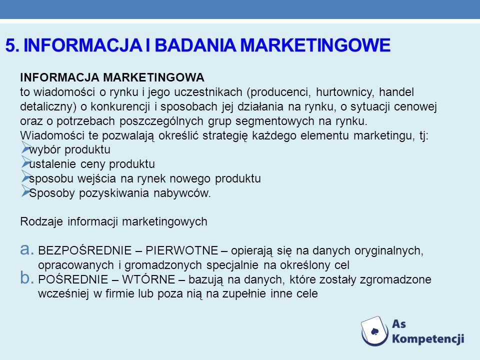 5. Informacja i badania marketingowe