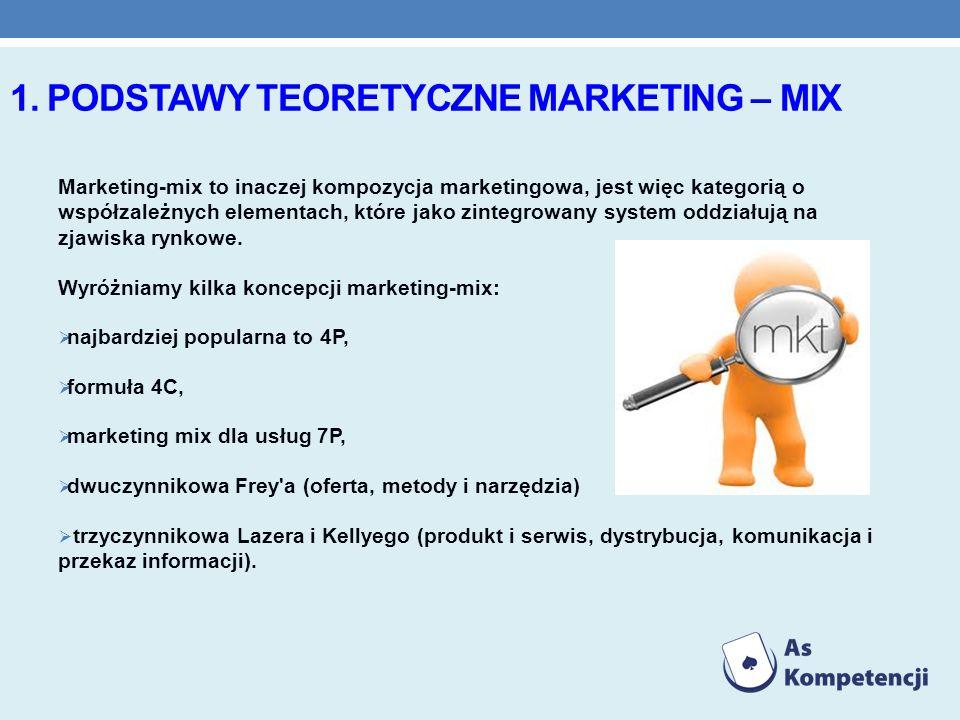 1. Podstawy teoretyczne marketing – mix