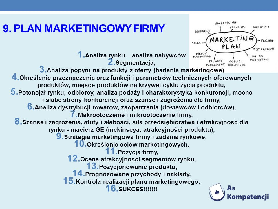 9. Plan marketingowy firmy