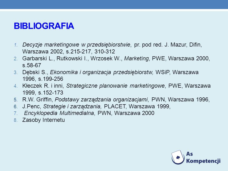 bibliografia Decyzje marketingowe w przedsiębiorstwie, pr. pod red. J. Mazur, Difin, Warszawa 2002, s.215-217, 310-312.