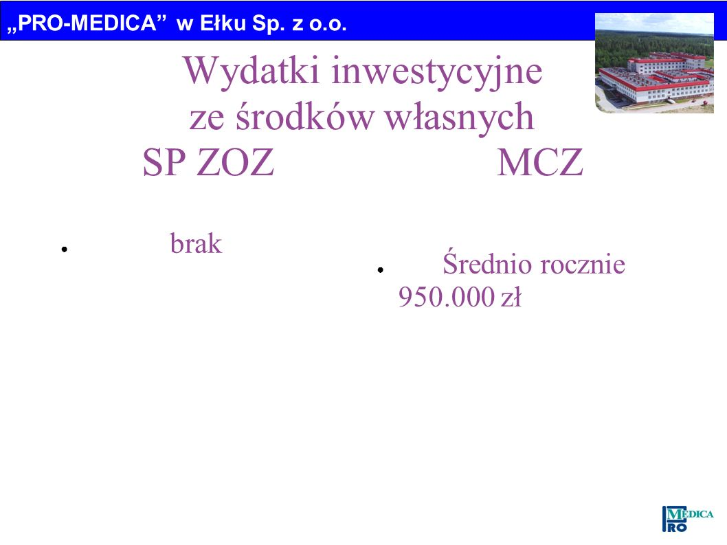 Wydatki inwestycyjne ze środków własnych SP ZOZ MCZ