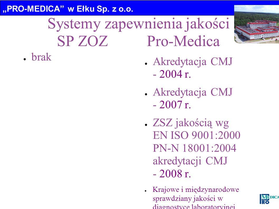 Systemy zapewnienia jakości SP ZOZ Pro-Medica