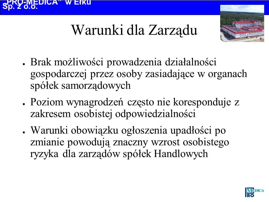 """""""PRO-MEDICA w Ełku Sp. z o.o."""