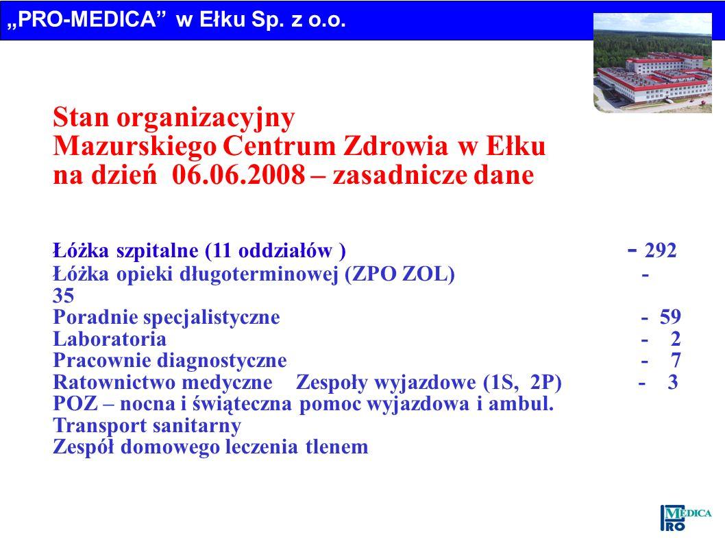 Mazurskiego Centrum Zdrowia w Ełku