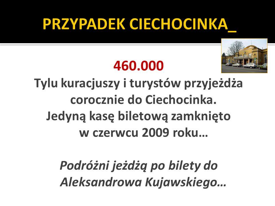 PRZYPADEK CIECHOCINKA_