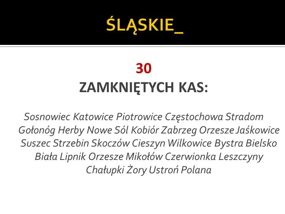 ŚLĄSKIE_ 30 ZAMKNIĘTYCH KAS: