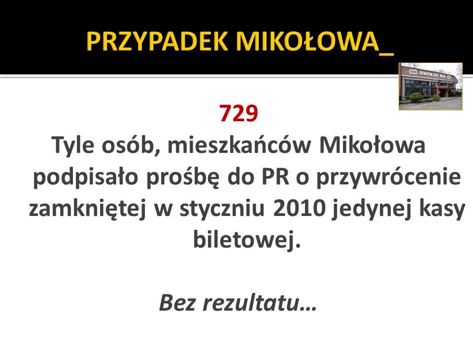 PRZYPADEK MIKOŁOWA_