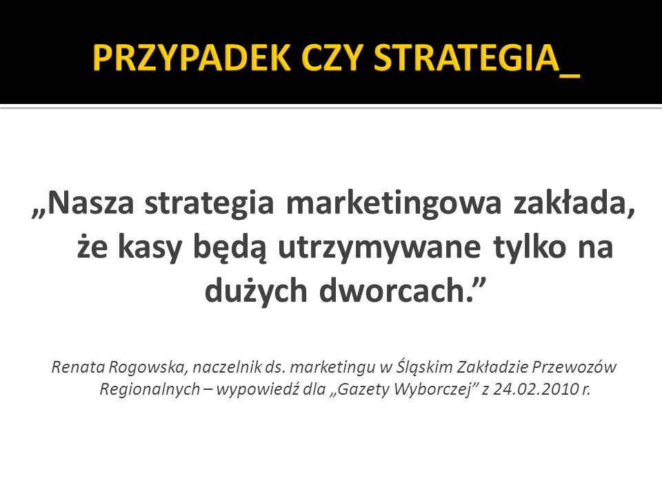 PRZYPADEK CZY STRATEGIA_