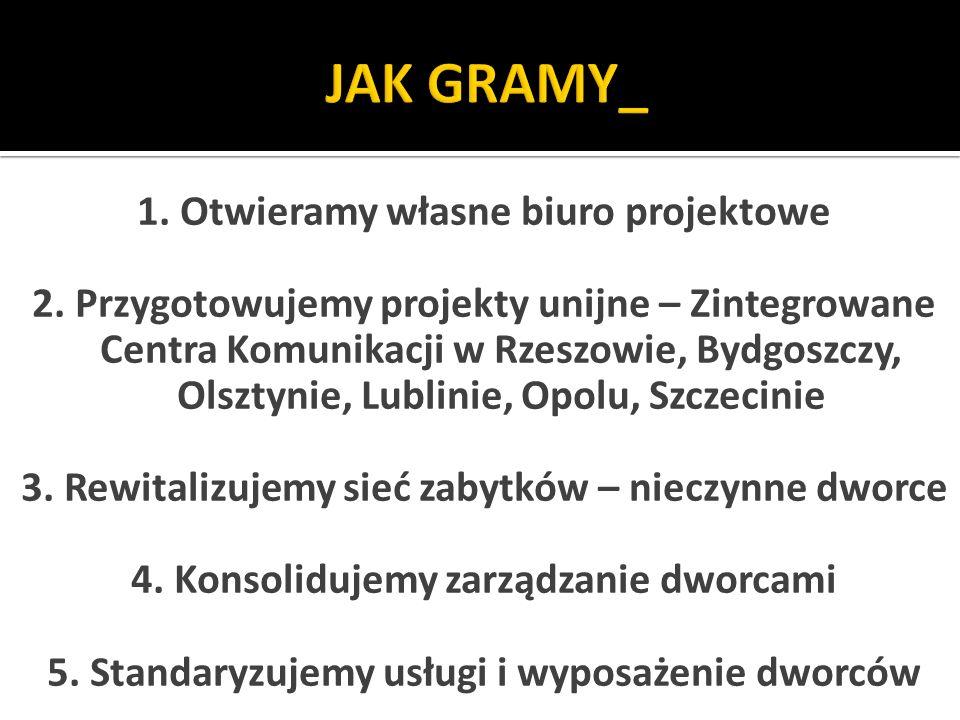 JAK GRAMY_