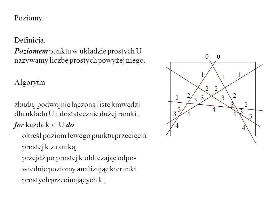określ poziom lewego punktu przecięcia prostej k z ramką;