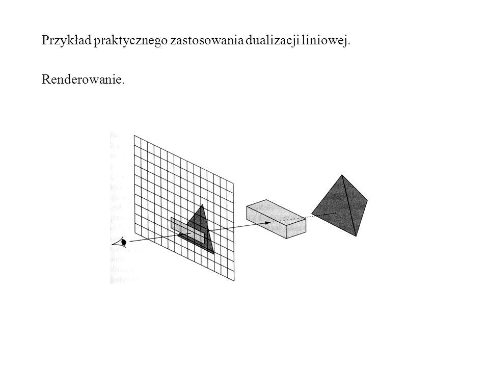 Przykład praktycznego zastosowania dualizacji liniowej.