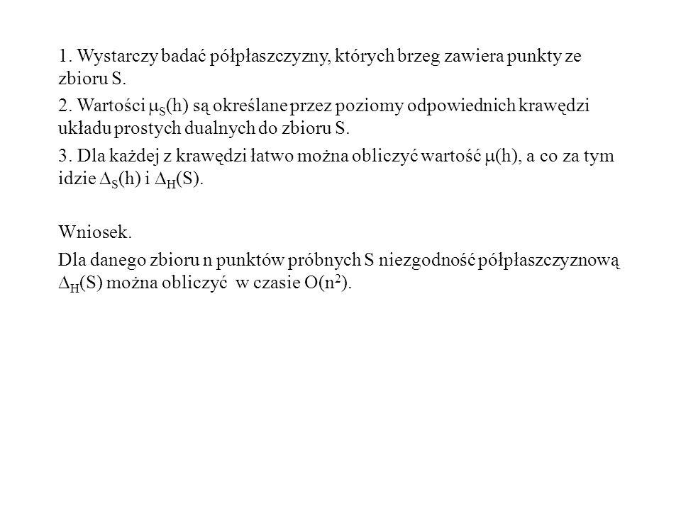 Wystarczy badać półpłaszczyzny, których brzeg zawiera punkty ze zbioru S.