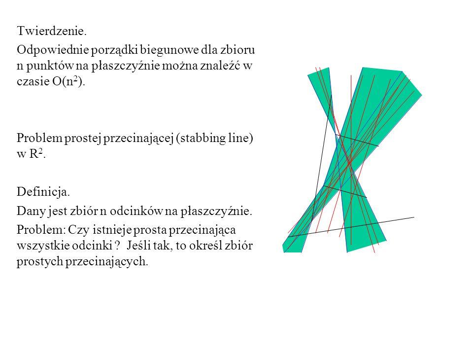 Twierdzenie. Odpowiednie porządki biegunowe dla zbioru n punktów na płaszczyźnie można znaleźć w czasie O(n2).