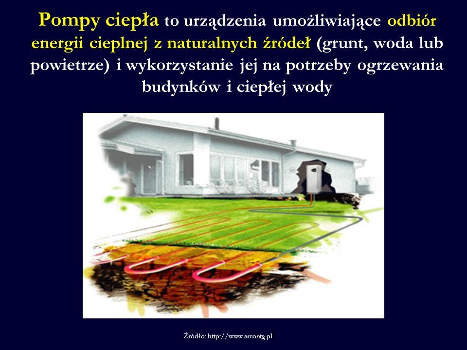 Źródło: http://www.arcontg.pl/