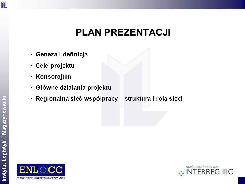 PLAN PREZENTACJI Geneza i definicja Cele projektu Konsorcjum