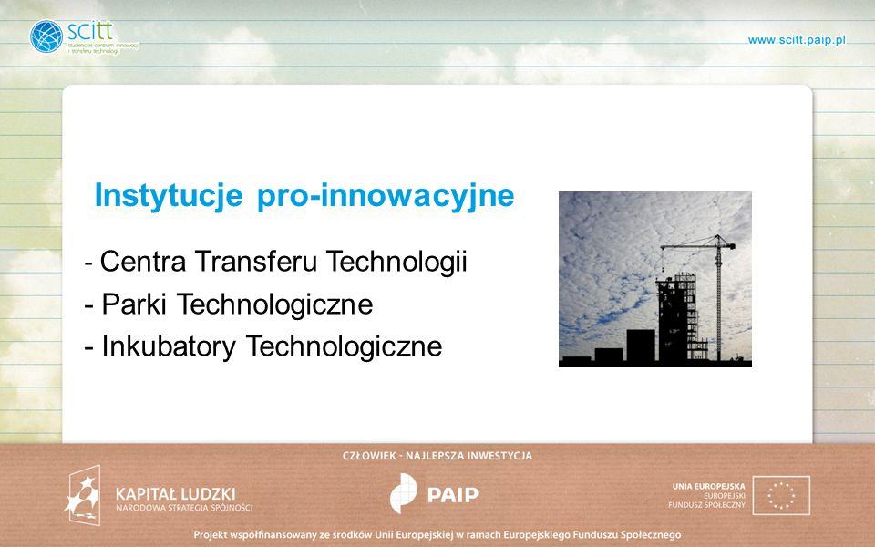 Instytucje pro-innowacyjne