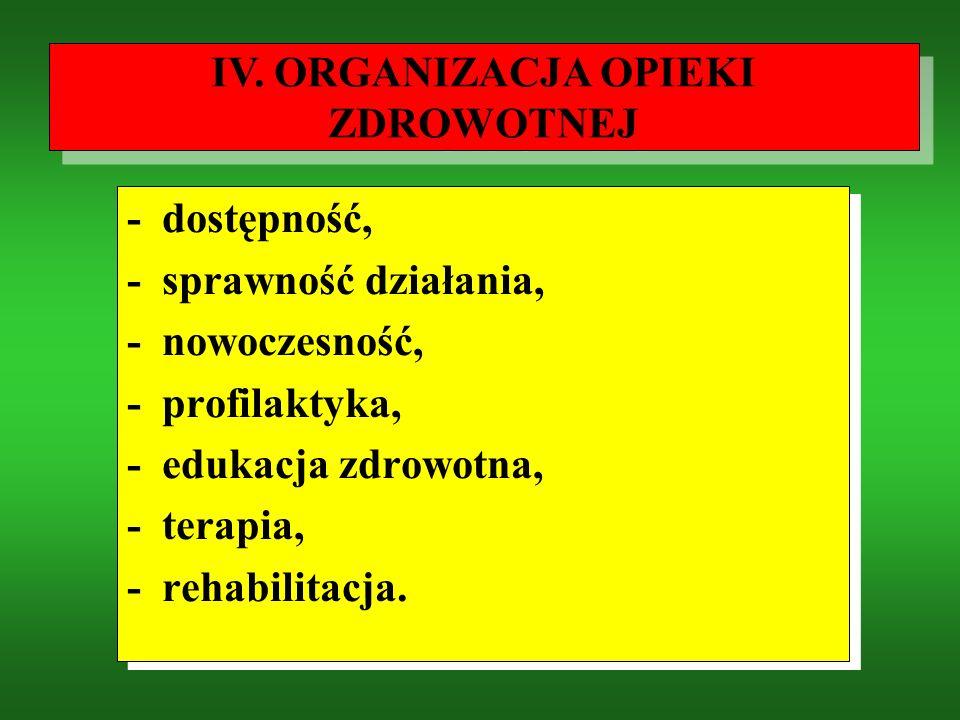 IV. ORGANIZACJA OPIEKI ZDROWOTNEJ