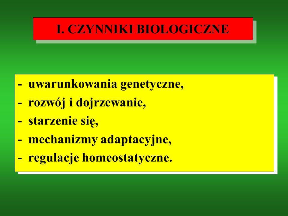 I. CZYNNIKI BIOLOGICZNE