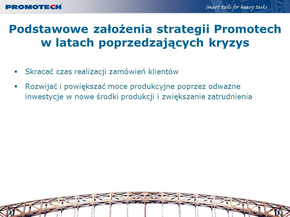 Podstawowe założenia strategii Promotech w latach poprzedzających kryzys