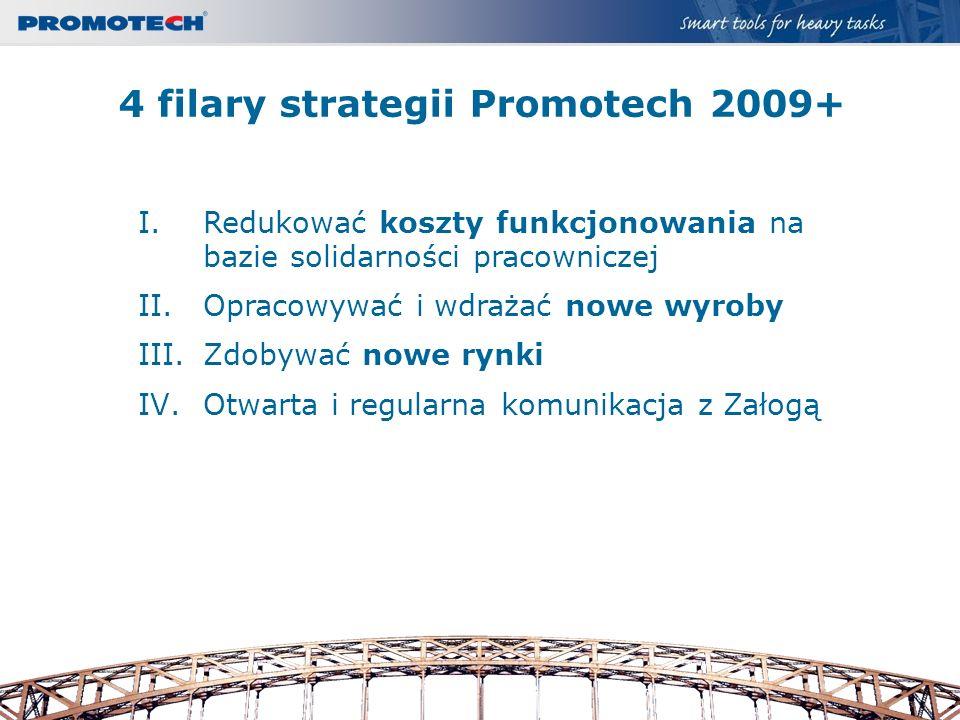 4 filary strategii Promotech 2009+
