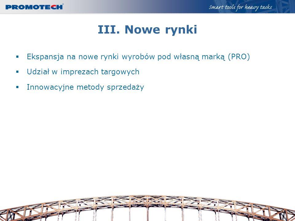 III. Nowe rynki Ekspansja na nowe rynki wyrobów pod własną marką (PRO)