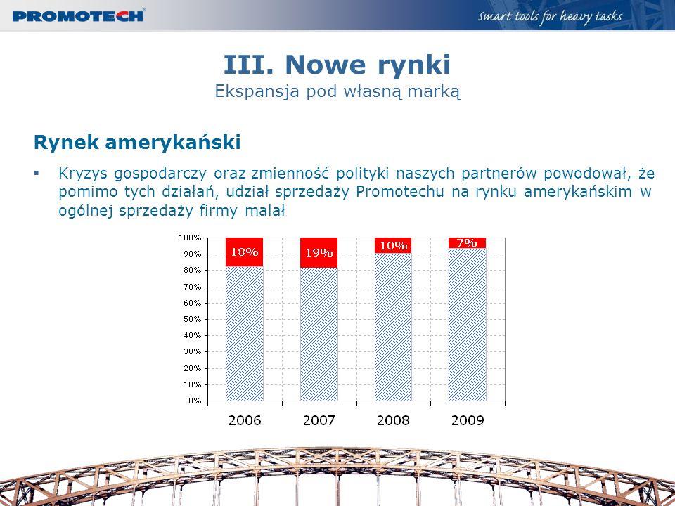 III. Nowe rynki Ekspansja pod własną marką