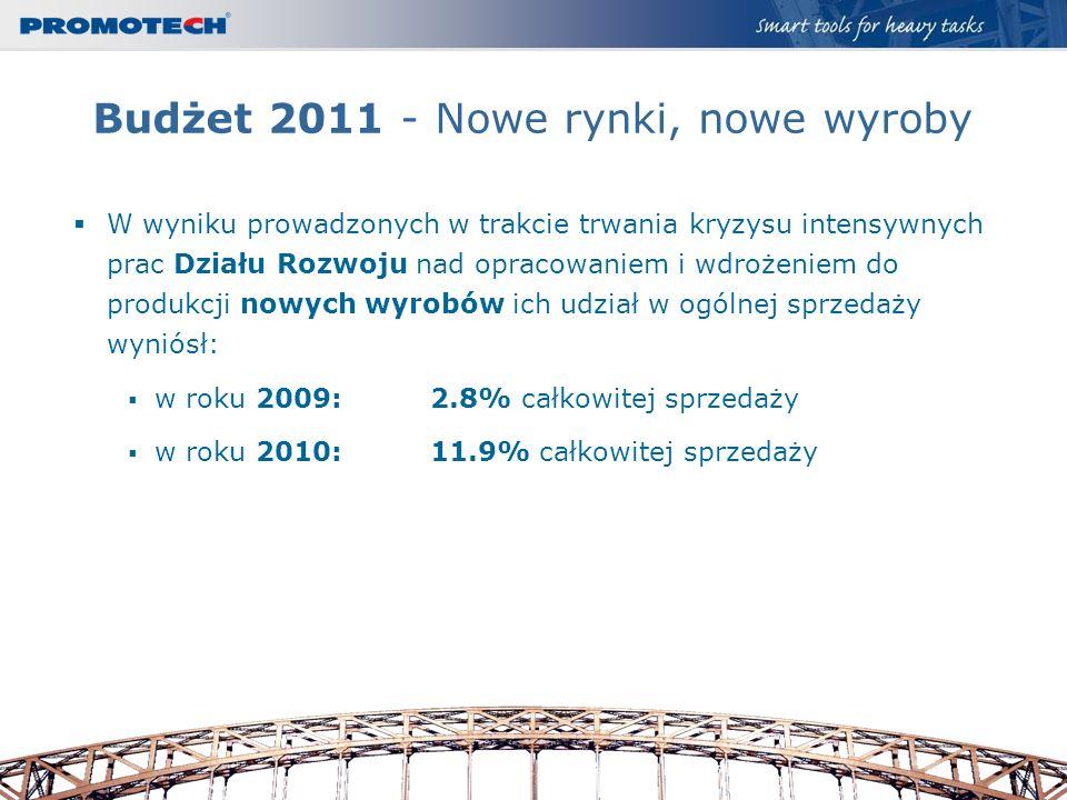 Budżet 2011 - Nowe rynki, nowe wyroby