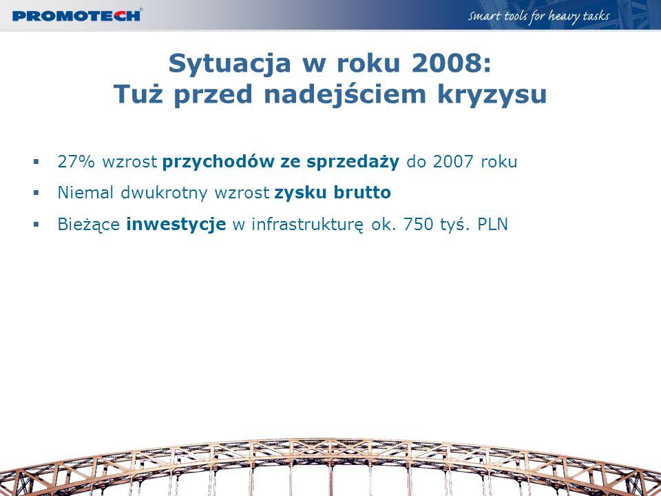 Sytuacja w roku 2008: Tuż przed nadejściem kryzysu