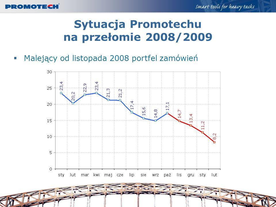 Sytuacja Promotechu na przełomie 2008/2009