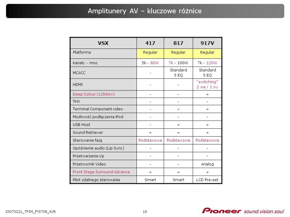 Amplitunery AV – kluczowe różnice