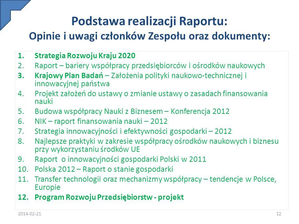 Podstawa realizacji Raportu: Opinie i uwagi członków Zespołu oraz dokumenty: