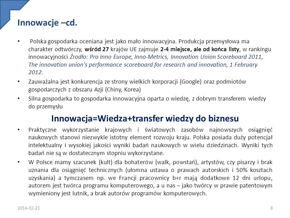 Innowacja=Wiedza+transfer wiedzy do biznesu