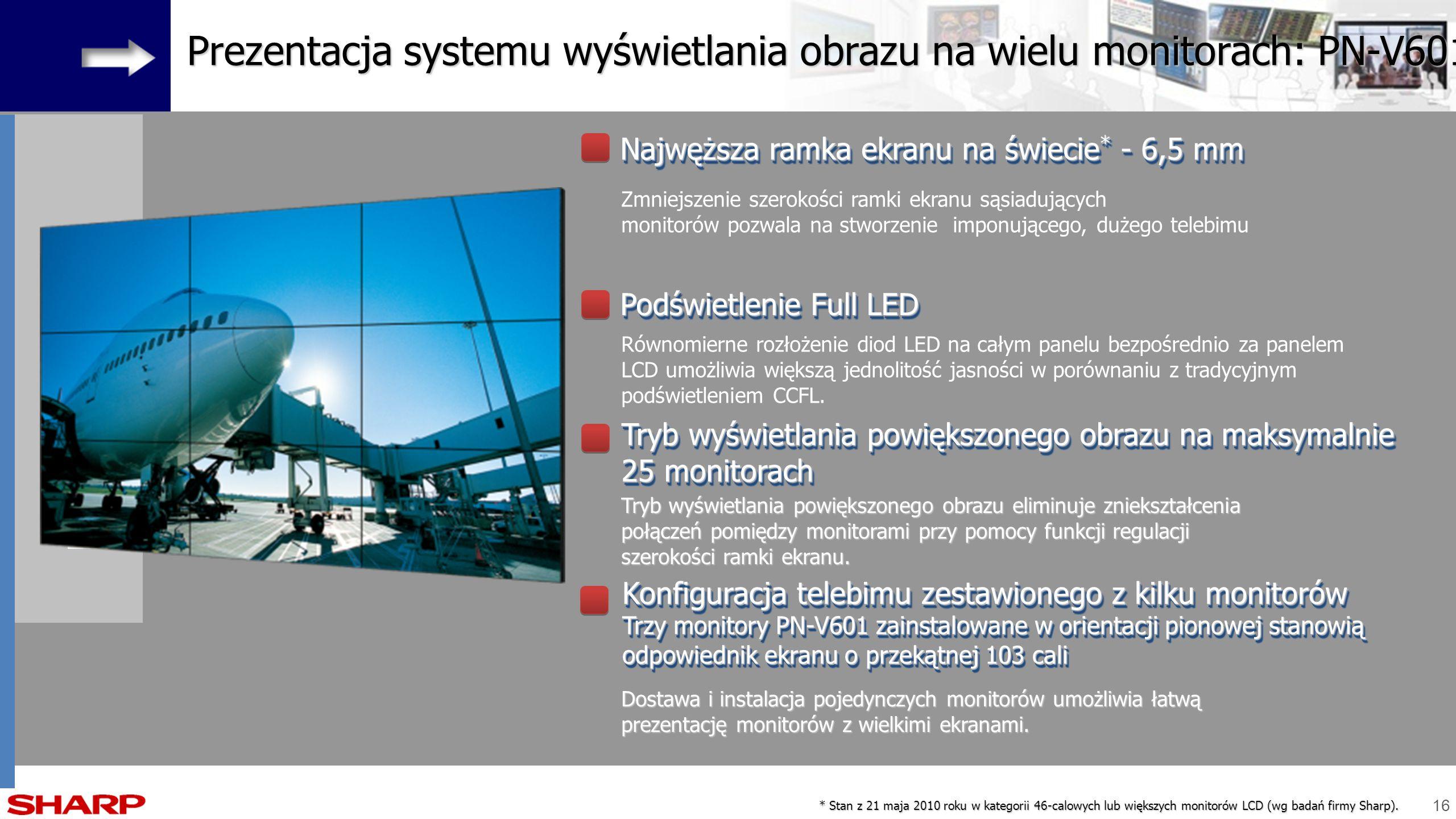 Prezentacja systemu wyświetlania obrazu na wielu monitorach: PN-V601